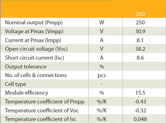 Hyundai napelem specifikációk