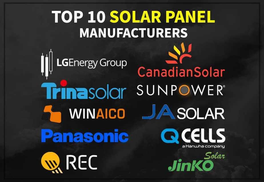 TOP10 napelem gyártó